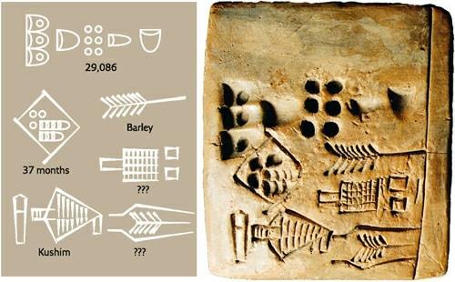 """Sebuah tablet tanah liat dengan teks pemerintahan dari Kota Uruk, 3400-3000 SM. """"Kushim"""" mungkin nama generik dari sebuah jabatan kantor atau nama individu tertentu. Jika Kushim benar-benar seseorang, dia mungkin orang pertama dalam sejarah yang namanya kita kenal! Semua nama yang tertulis dalam sejarah manusia—Neanderthal, Natufia, Chauvet Cave, Gobekli Tcpc—adalah temuan-temuan modern. Kita tidak mengetahui nama yang sesungguhnya dipakai oleh para pembangun Gobekli Tepe untuk menyebut tempat itu. Dengan munculnya tulisan, kita mulai mendengar sejarah melalui telinga-telinga para protagonisnya. Ketika para tetangga Kushim memaki dia, mereka mungkin berteriak """"Kushim!"""" Itu menunjukkan kepada kita bahwa nama pertama yang tercatat dalam sejarah adalah milik akuntan, bukan seorang nabi, penyair, atau penakluk besar."""